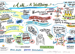 Graphic reporter Katherine Torrini captured & illustrated the Austin working group sessions in real time.